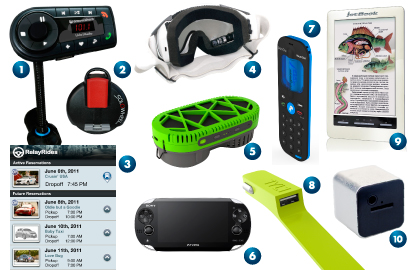 the top 10 hot gadgets of Because technology is ever changing and, let's face it, who can keep up whether you're looking for the highest rated tech gifts this season or just need a nudge in the right direct, we've researched some of the best selling and most popular tech gifts that will be on everyones list this 2018 shop our.