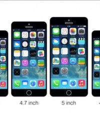iPhone 5S vs. iPhone 6