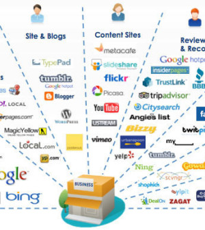 guest-blogging-seo