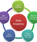 Analytics Institutes