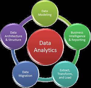 Analytics Institutes