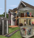 Boiler System for Your New Home