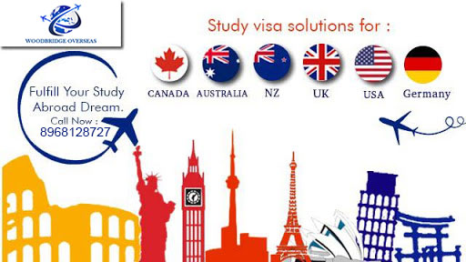 immigration consultants in Chandigarh